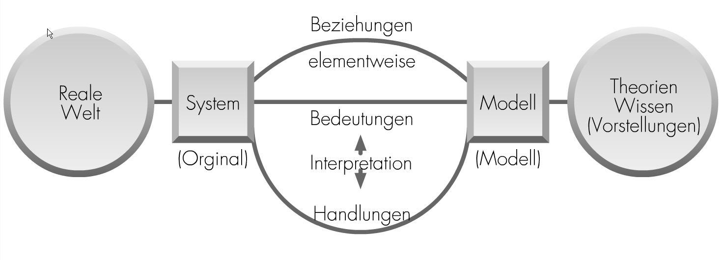 Gemütlich Draht Diagramm Symbole Schlüssel Zeitgenössisch ...