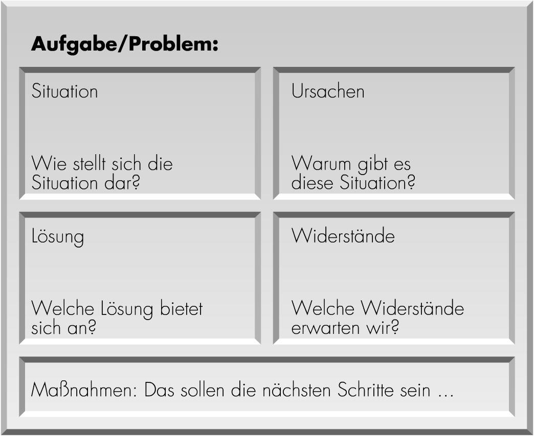 Lexikon der IT-Beratung und Organisation - Dietrich Kracht